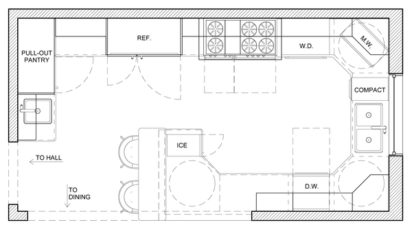 Kitchen floor plans www.innovationeu.org/picture/icanhasgif.com/wp-con ... ICDSMZI