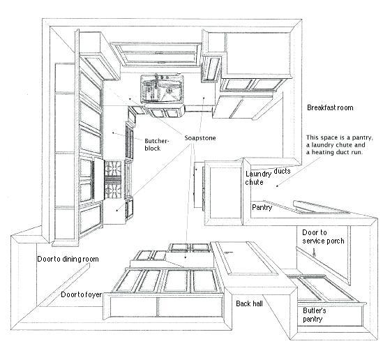 small kitchen floor plans small kitchen planning plans small kitchen floor GIRIAGP